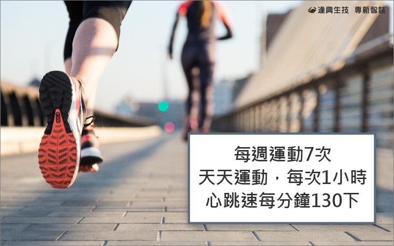 運動-減肥-保健食品